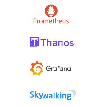 Thanos, grafana, Prometheus   K8 Stack