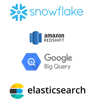 data pipeline Snowflake, google big query
