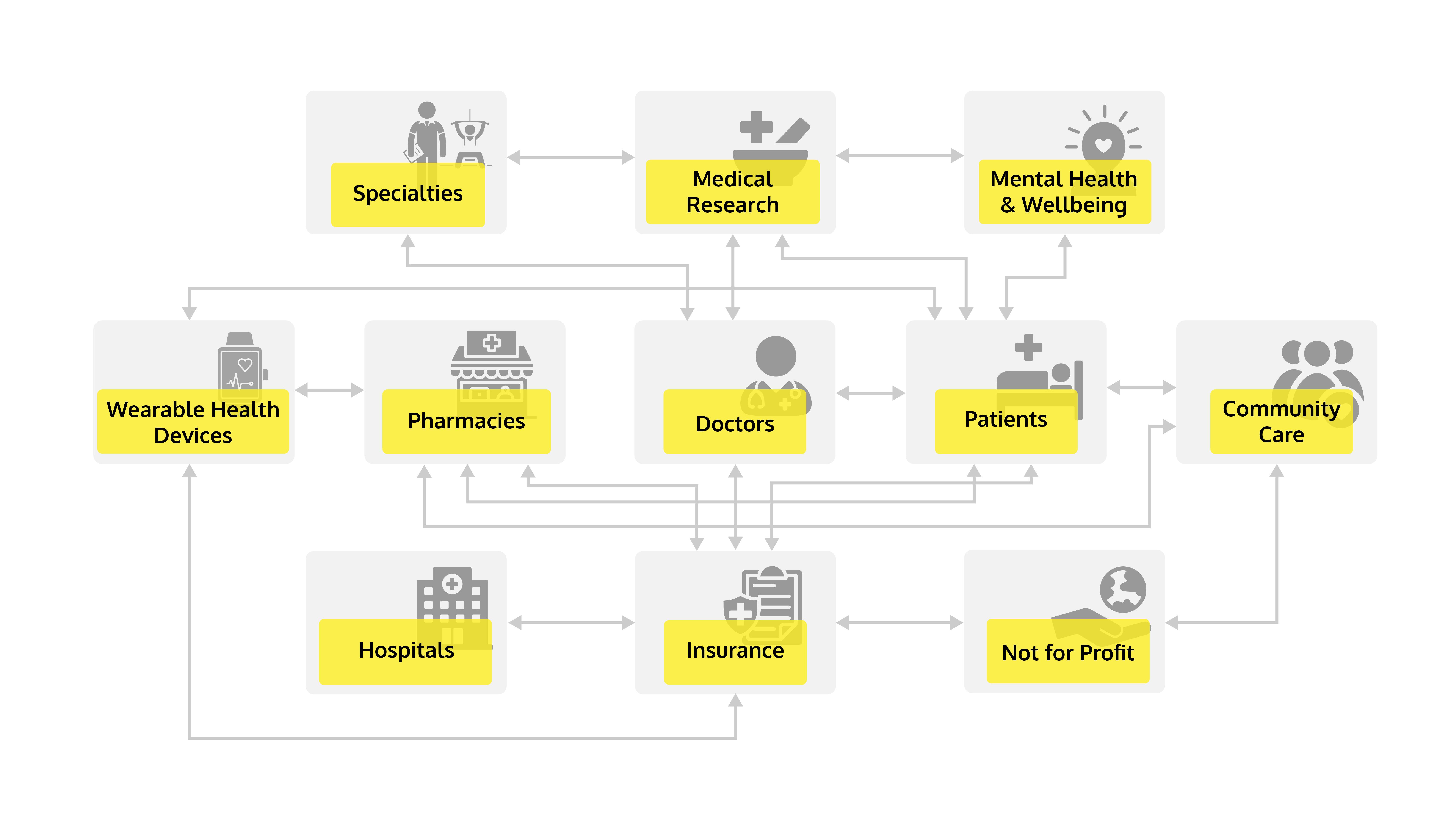 Coditation-website-healthcare-blog-1