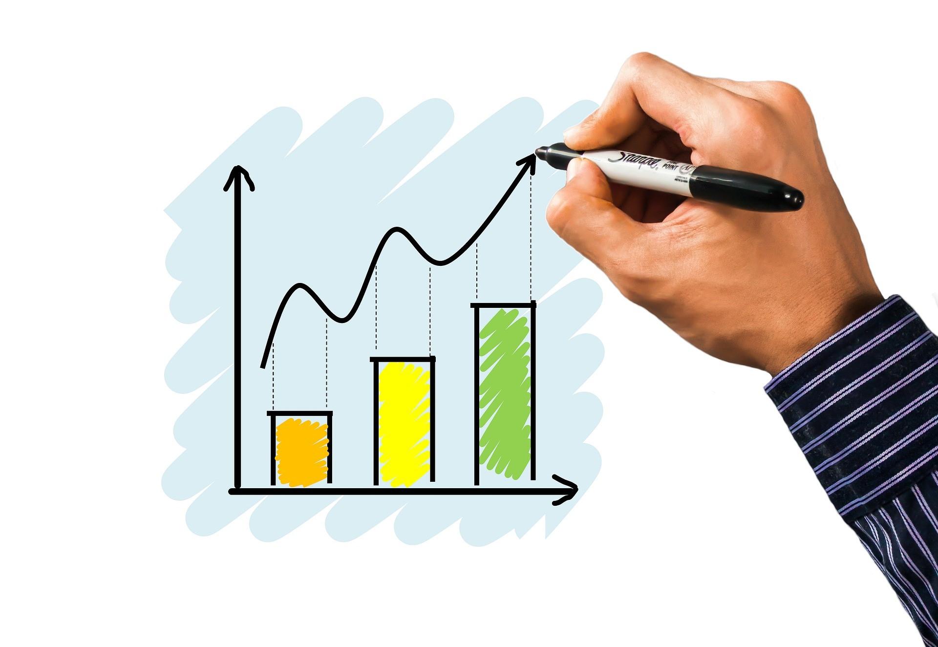 Coditation-Website-Revenue-growth-blog-4
