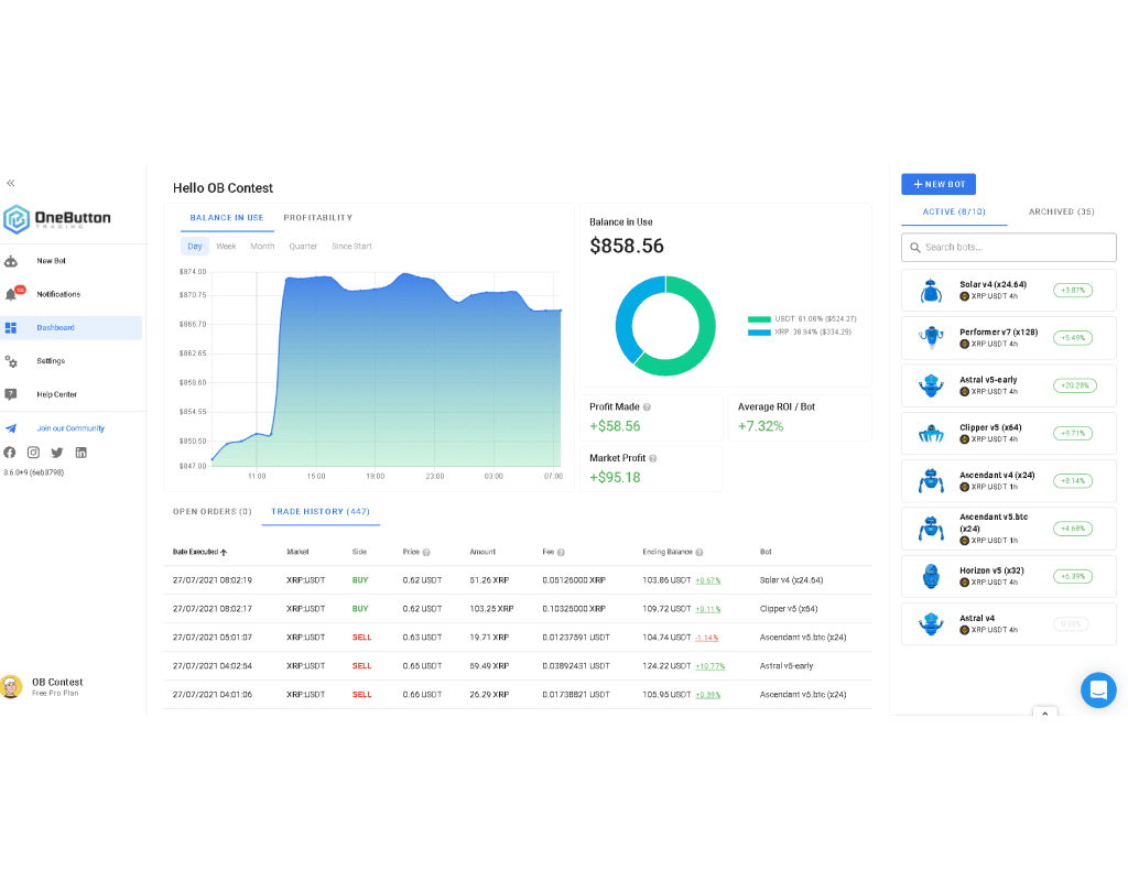 🤖🚀XRP:USDT Weekly AI Trading Bot Competition Results #5