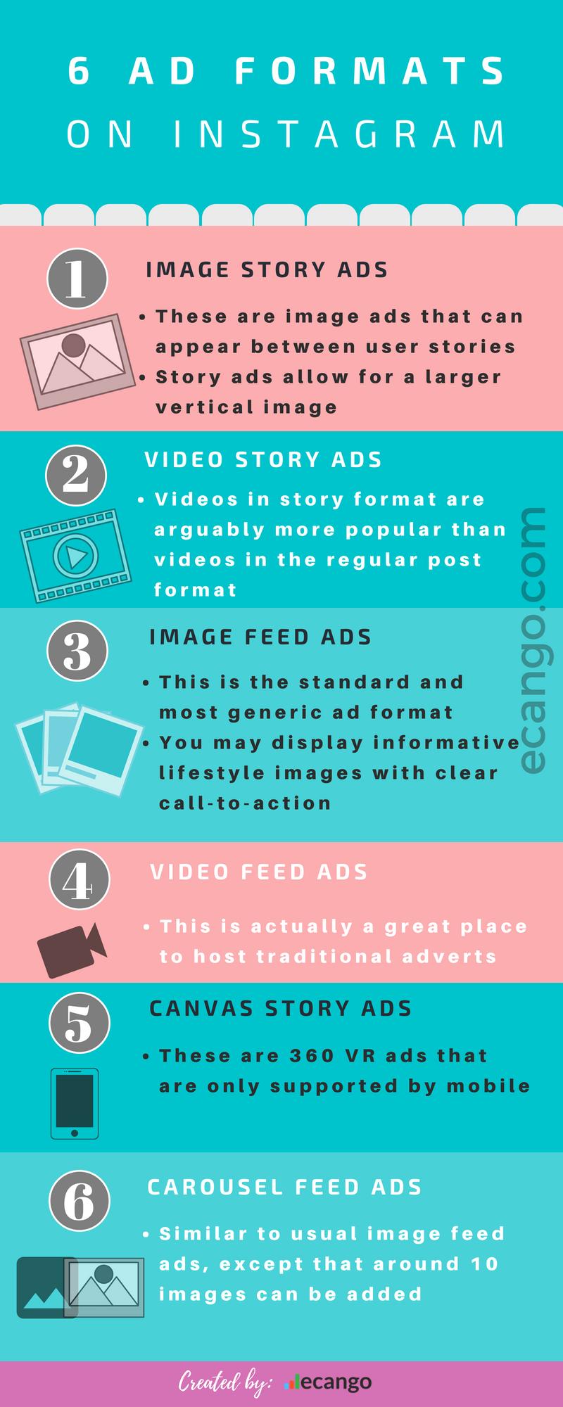 Advertising On Instagram - Infographics
