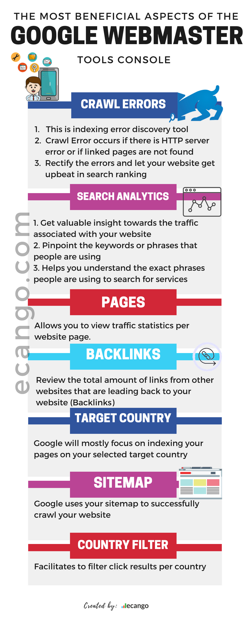 Most Beneficial Aspects Of Google Webmaster Tools In Infographics