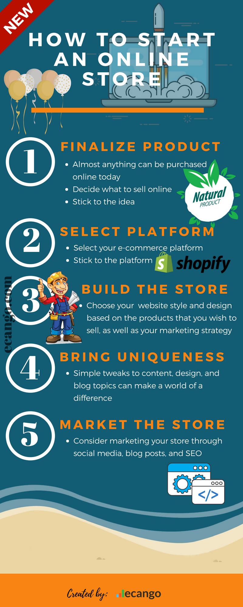 How To Start An Online Store - In Infographics