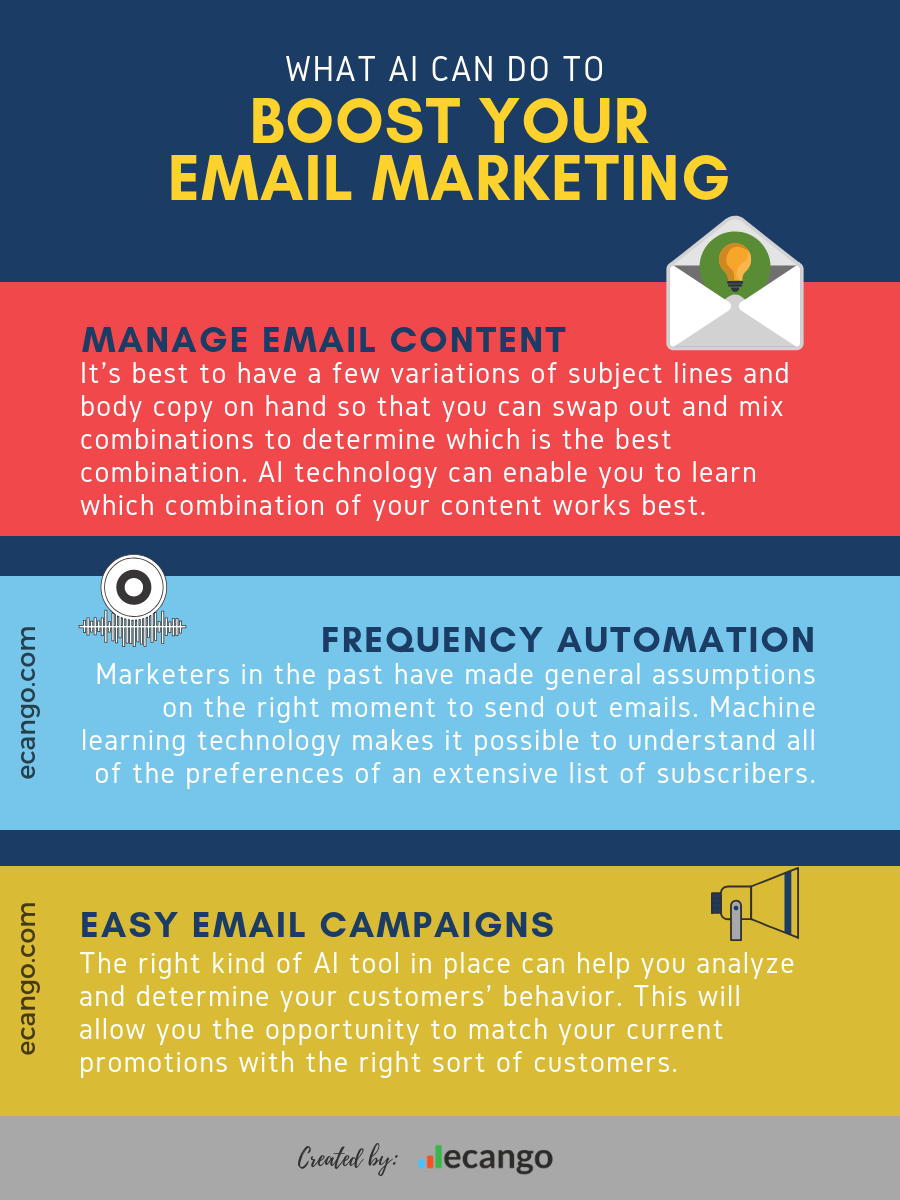 Using Artificial Intelligence To Crush Email Marketing