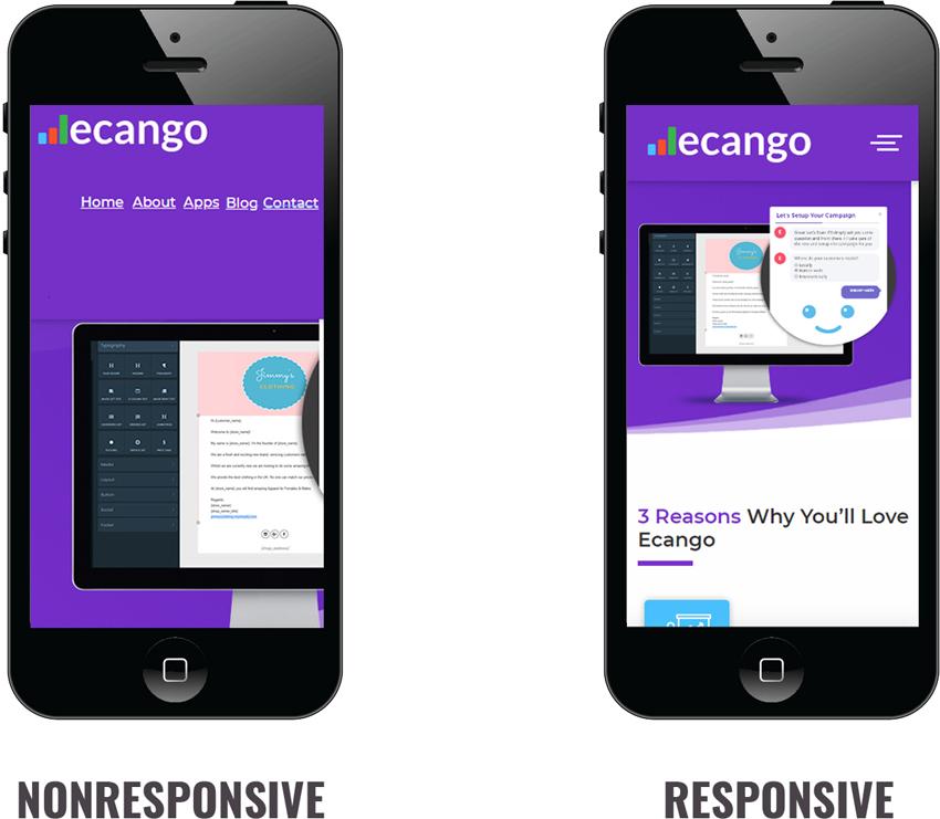 Responsive vs Nonresponsive Design