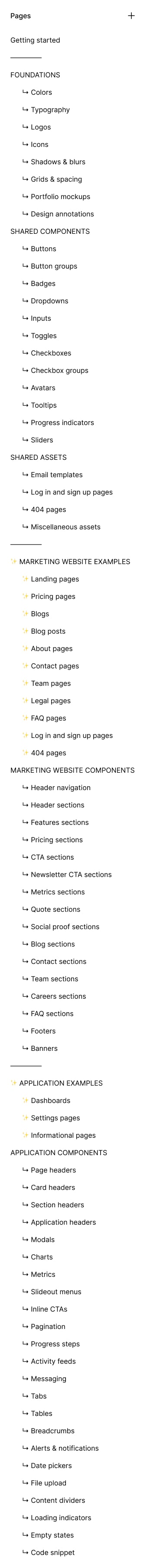 Figma pages list