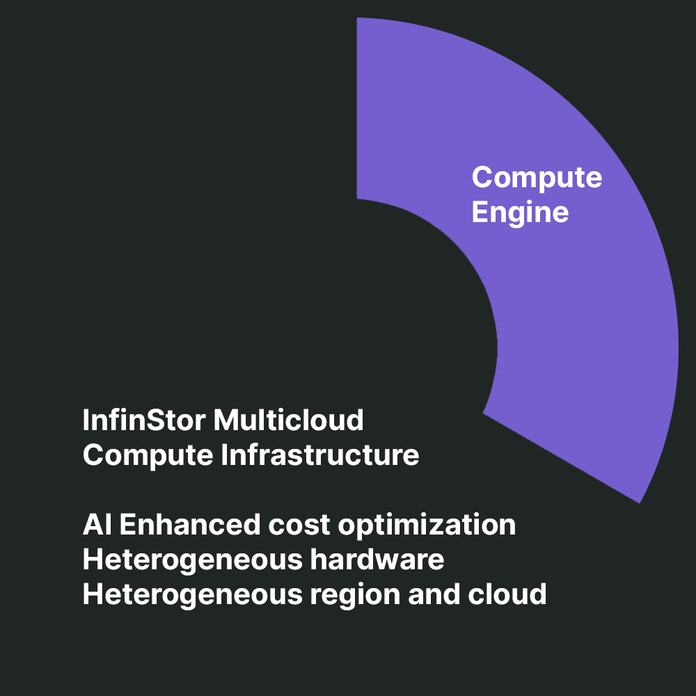 InfinStor Compute Engine is a multicloud compute infrastructure.