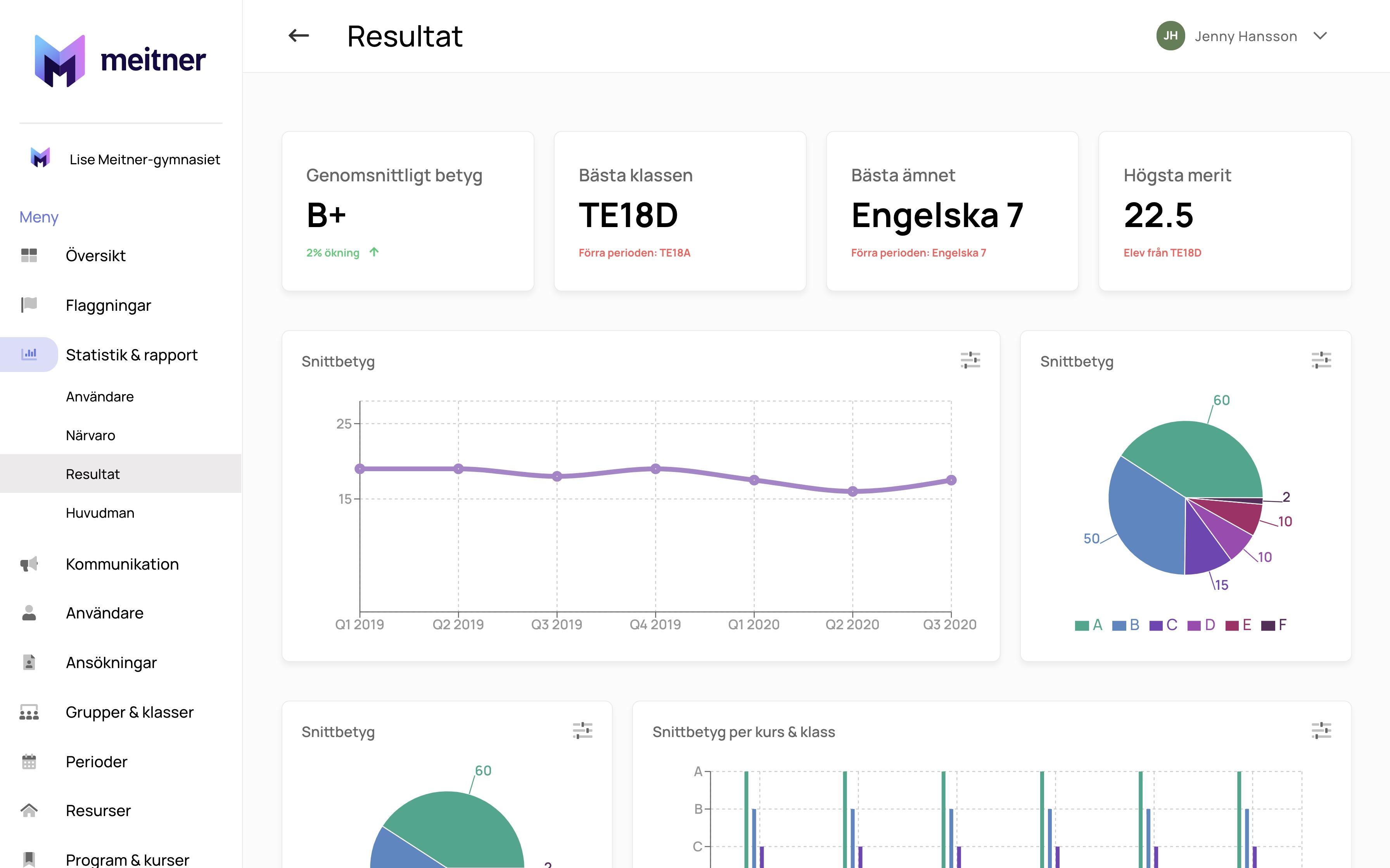 Meitners statistik & flaggningssystem - dynamiska och egna visuella rapporter och möjlighet att mäta psykisk hälsa hos elever