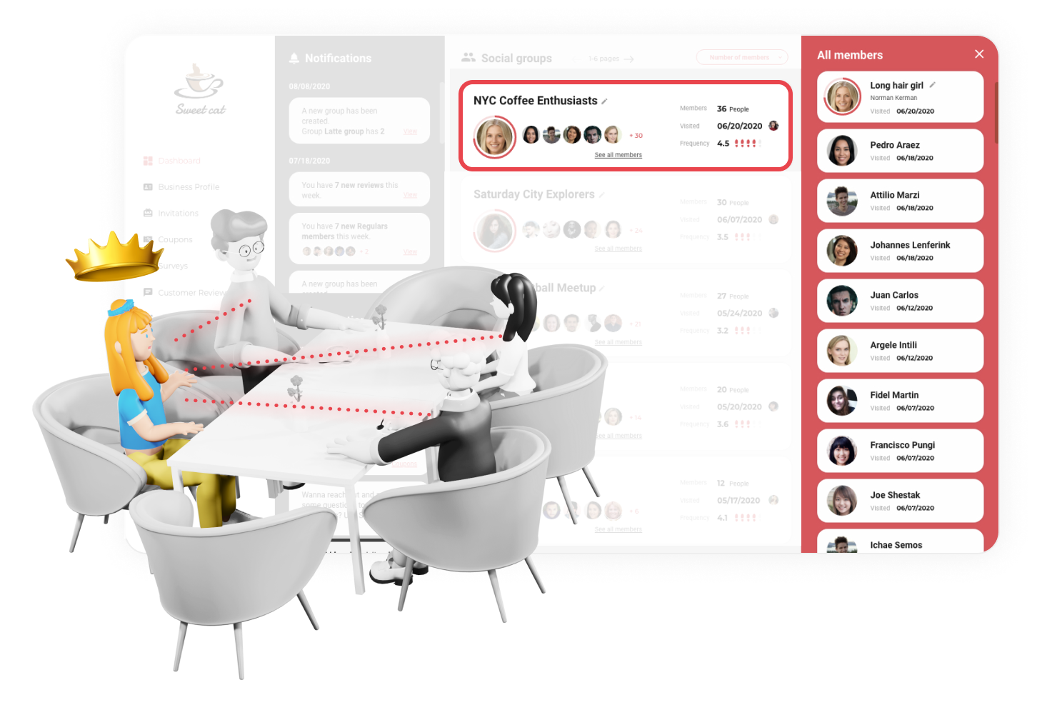 Empower Your Customers, Grow Your Business Everyone can become an influencer at btwn. Find out who your influencers are through our dashboard. Grow your business through their referrals. Build long term relationships with your loyal customers using our customer engagement tools.