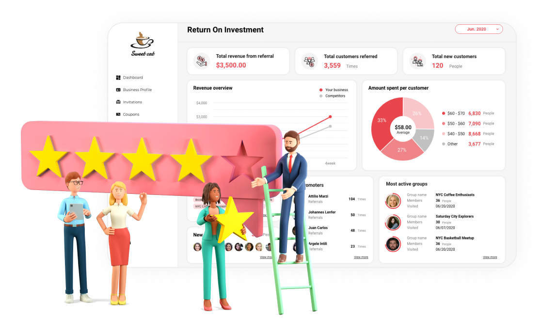 Surveys & Reviews Learn more about your customers in btwn admin. You'll receive reviews and answers to customized surveys from verified customers. Build a business that will bring satisfactions to all of your loyal customers.