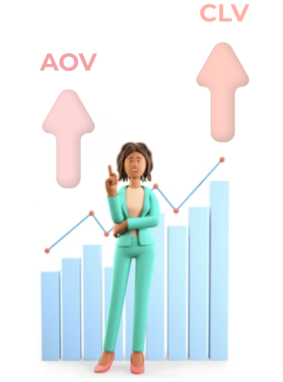 Effective AOV CLV Results Loyal customers and referred customers tend to spend more money and stay longer at your business with btwn.