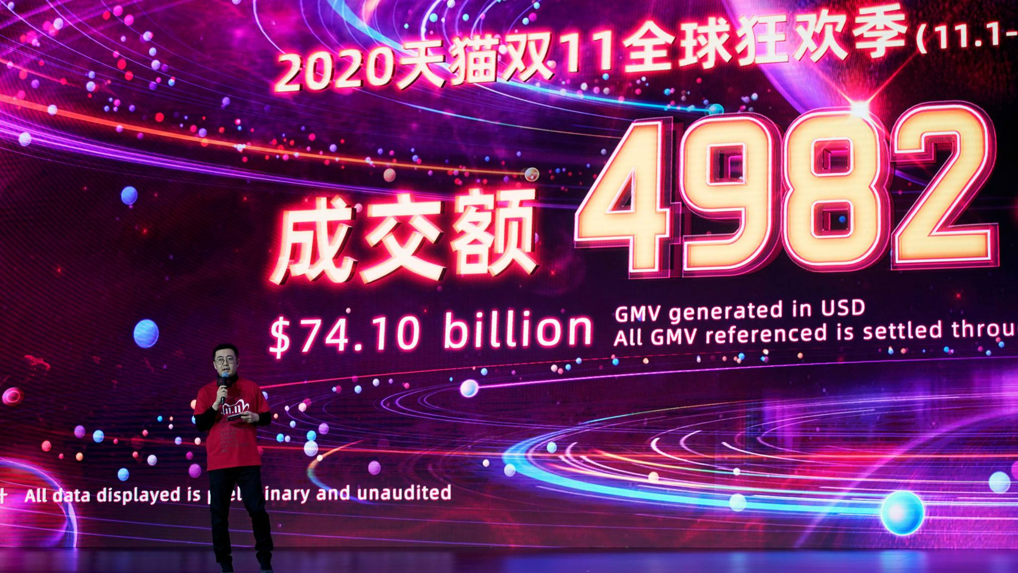 """This week's top news in logistics: """"Singles day"""" generates record $75B for Alibaba, massive An-124-100 freighter damaged in 911 landing, DHL expects December 21 to be peak delivery day, US Retailers bring back purchase limits amid COVID-19 surge & Walmart adds pop-up D2C fulfillment capacity at 42 distribution centers."""