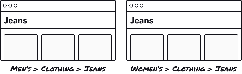 """Two Product Listing Pages with H1s of """"Jeans"""""""