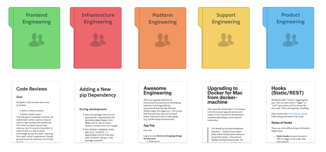Employee Onboarding example from zapier: It includes functional onboarding which is focused on how things are done in terms of code base, best practices, and more.