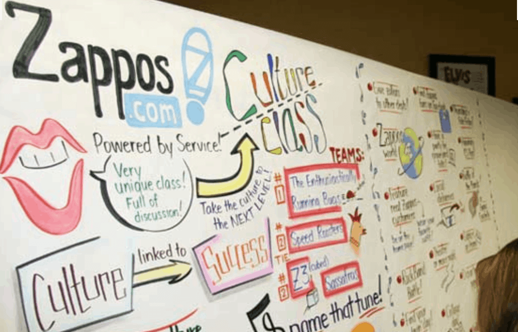 Zappos' onboarding video for new joiners is a great example for a good introduction for new hires.
