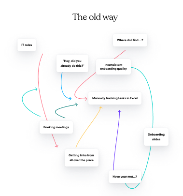 examples for bad employee onboarding experiences