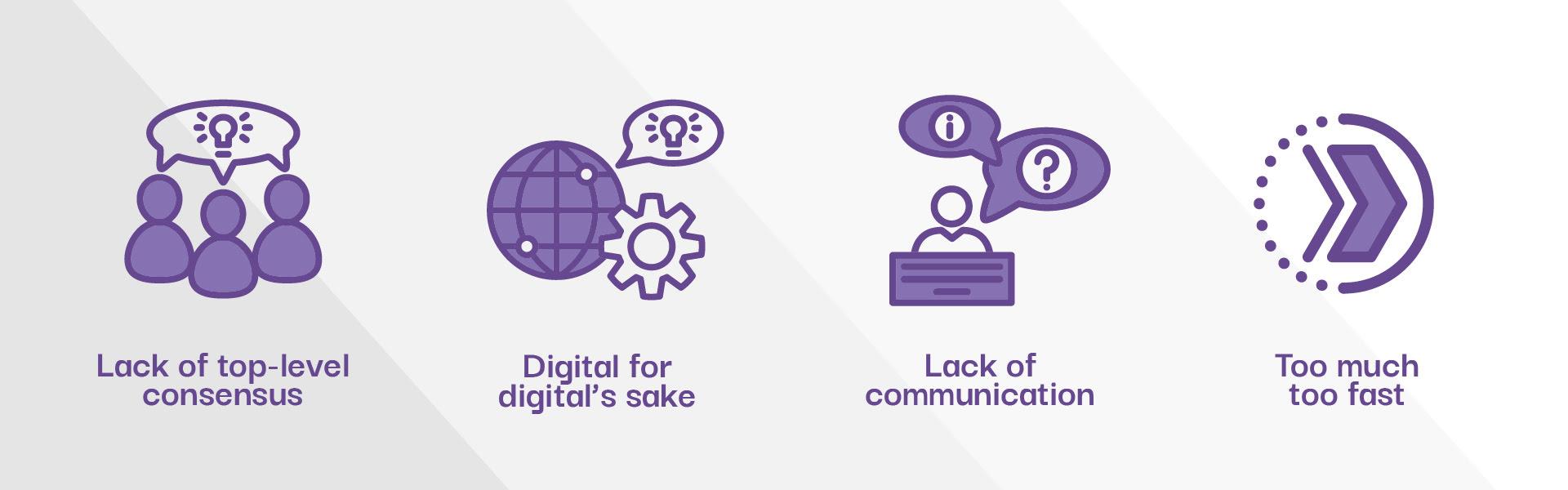 Digital transformations fail for four reasons