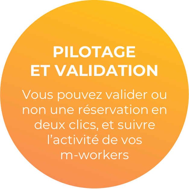 Pilotage et validation : vous pouvez valider ou non une réservation en deux clics, et suivre l'activité de vos m-workers.