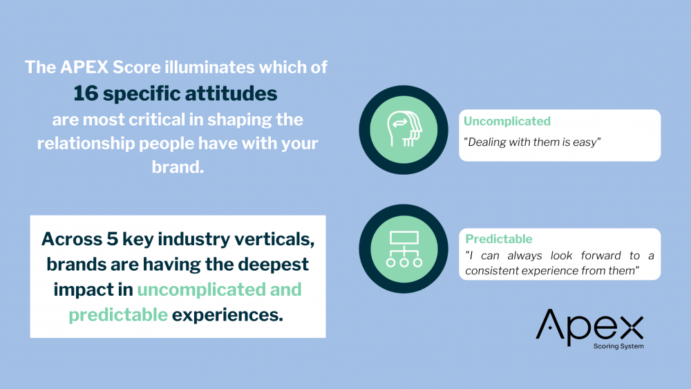 3 Reasons Why Customers Value Uncomplicated Experiences