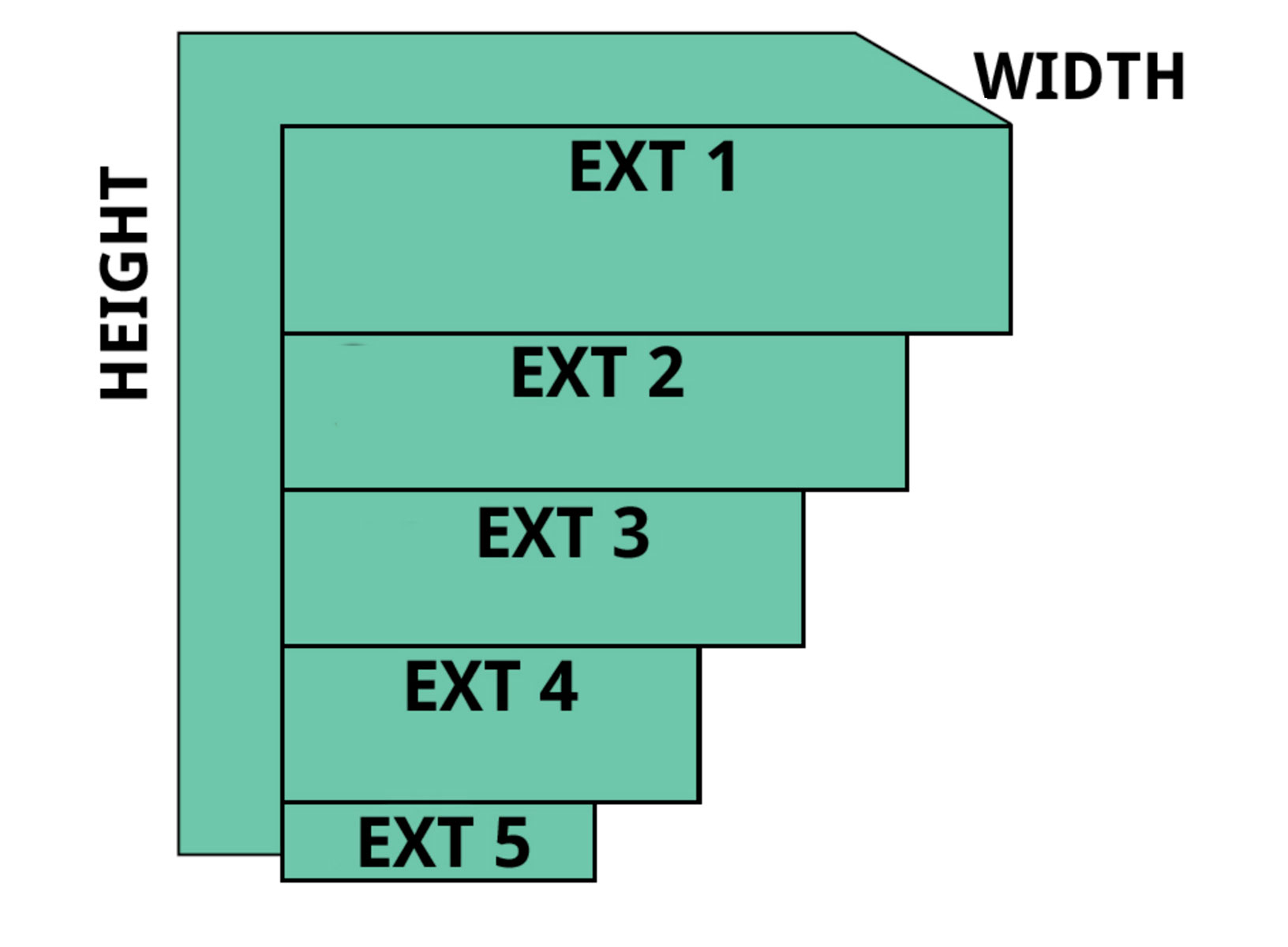 78 inch stack it window well illustration