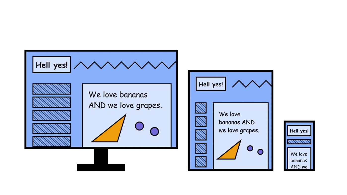 The same website on desktop, tablet, and mobile size screens