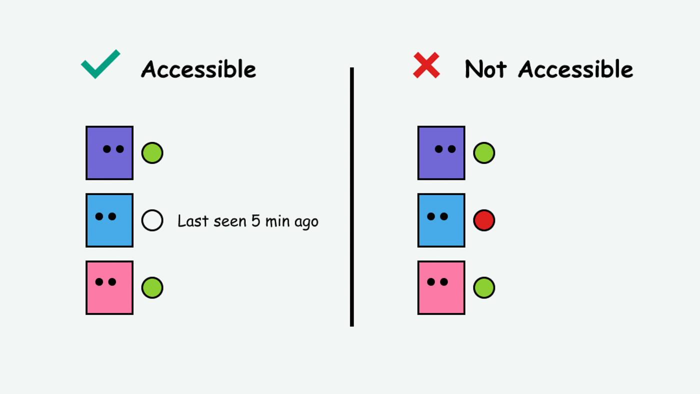 Examples of accessible and inaccessible use of color