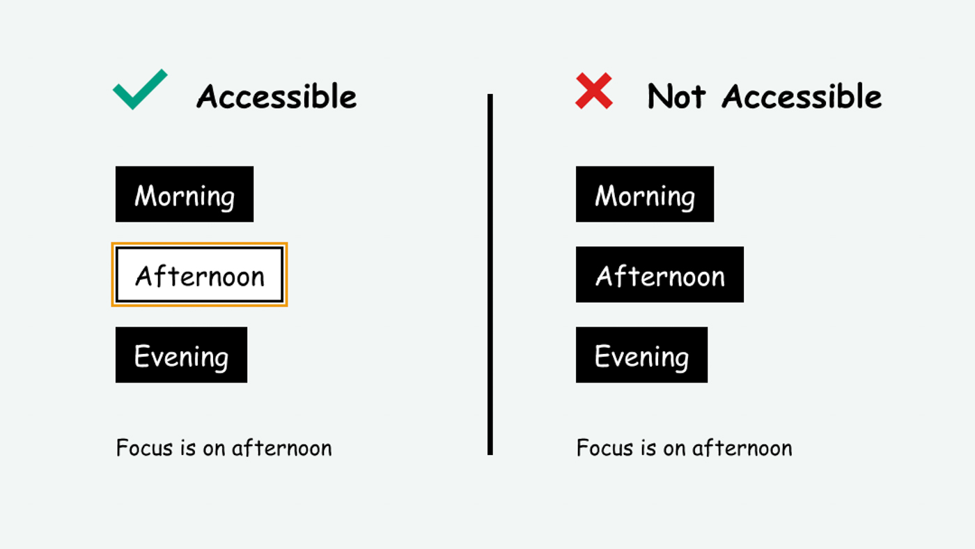 Comparison of an invisible focus indicator (inaccessible) vs. a visible one (accessible)