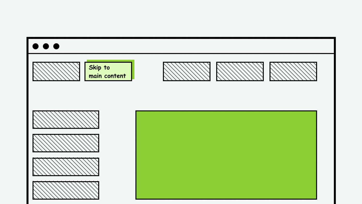Illustration of a skip link on a website
