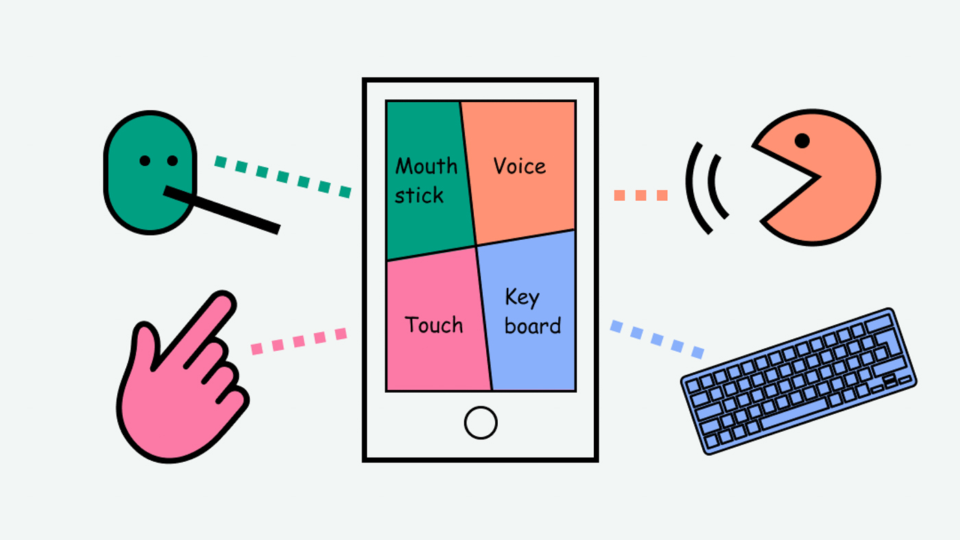 Multiple types of input - touch, keyboard, voice, and mouth stick.