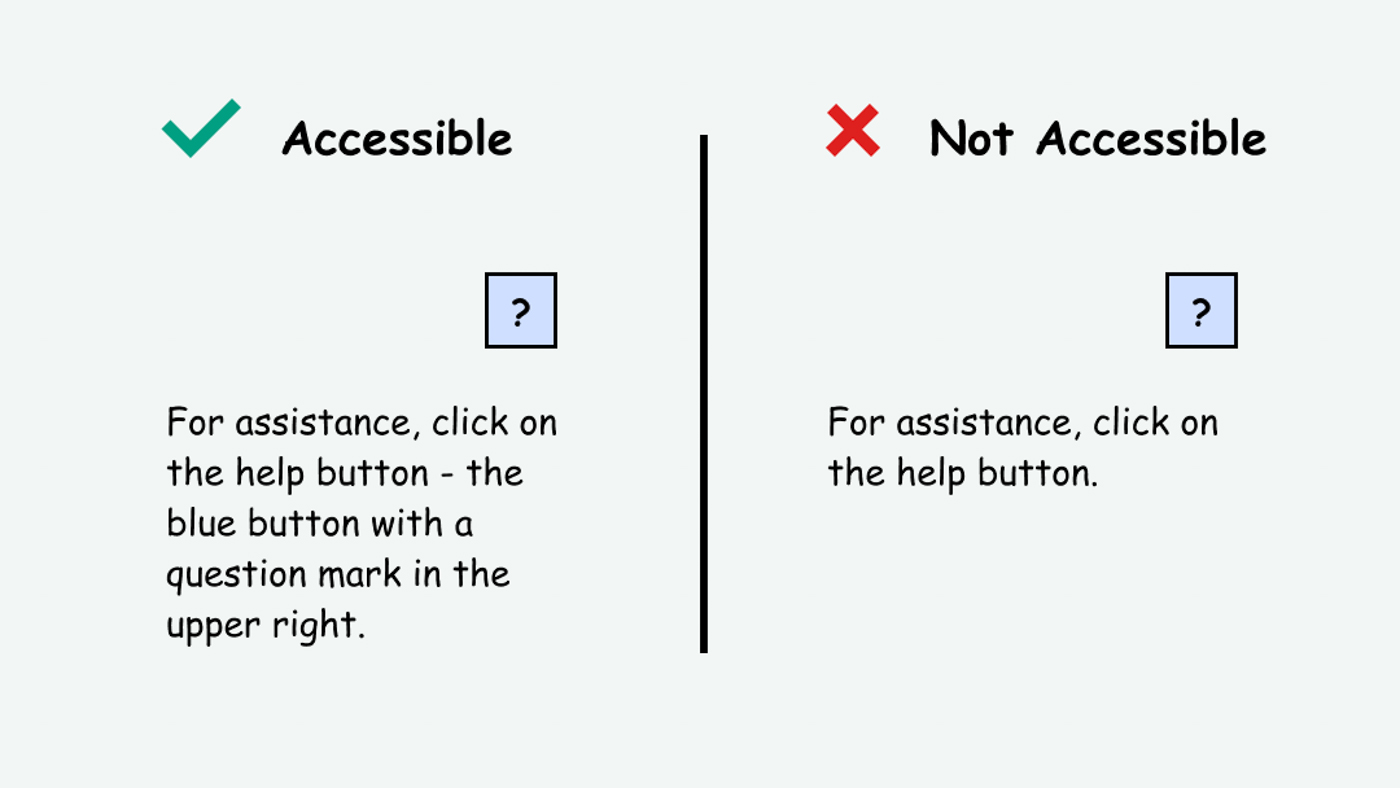 Example of accessible and inaccessible instructions