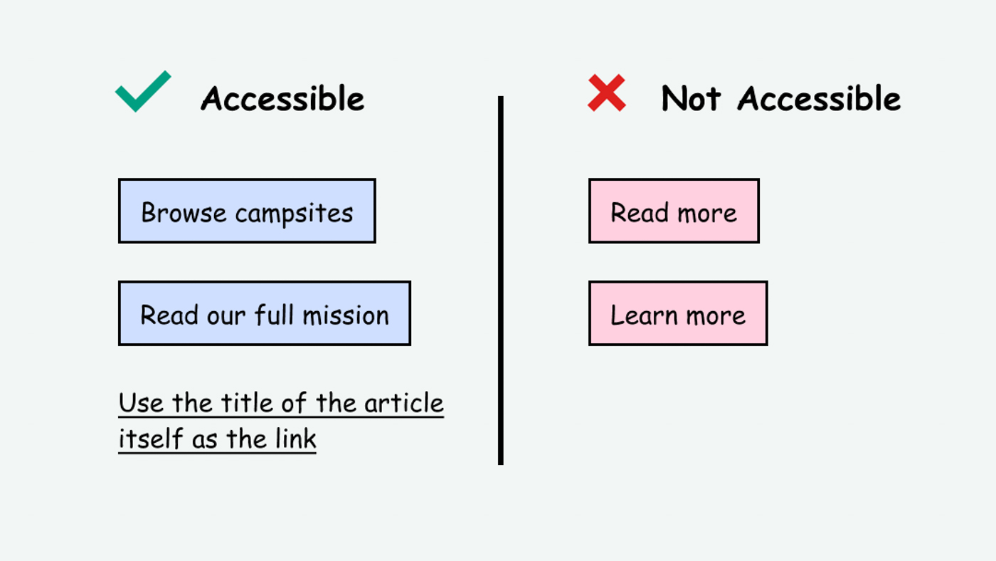 Example of specific and descriptive button text (accessible) vs. generic text (inaccessible)