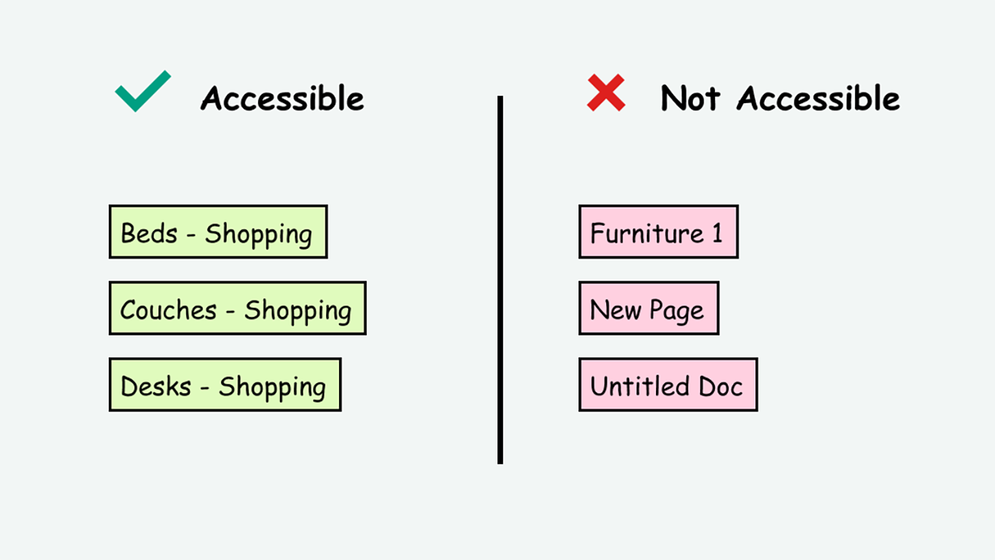 Examples of specific and descriptive page titles (accessible) vs. vague ones (inaccessible)