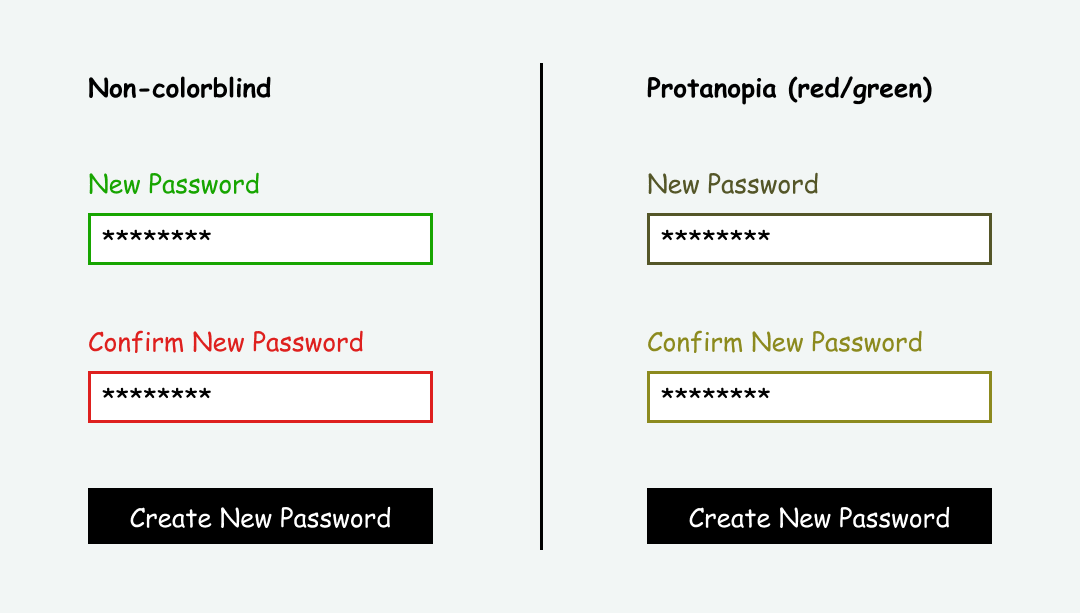 Comparison of inaccessible form design using just red and green to show success and error