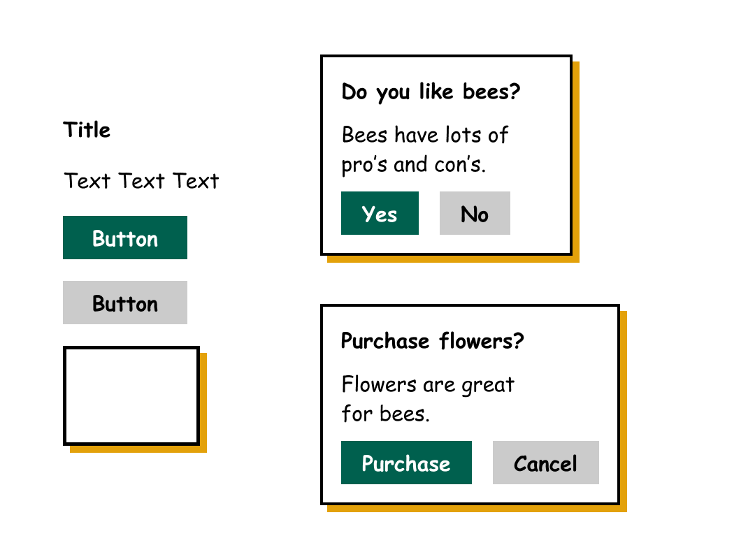 Smaller components that build up to create a modal dialog