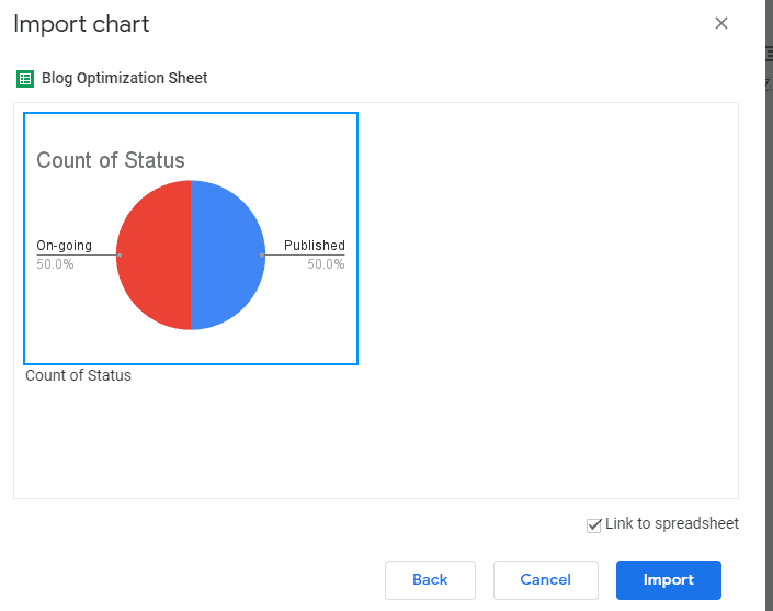 Importing chart from google sheet to google docs