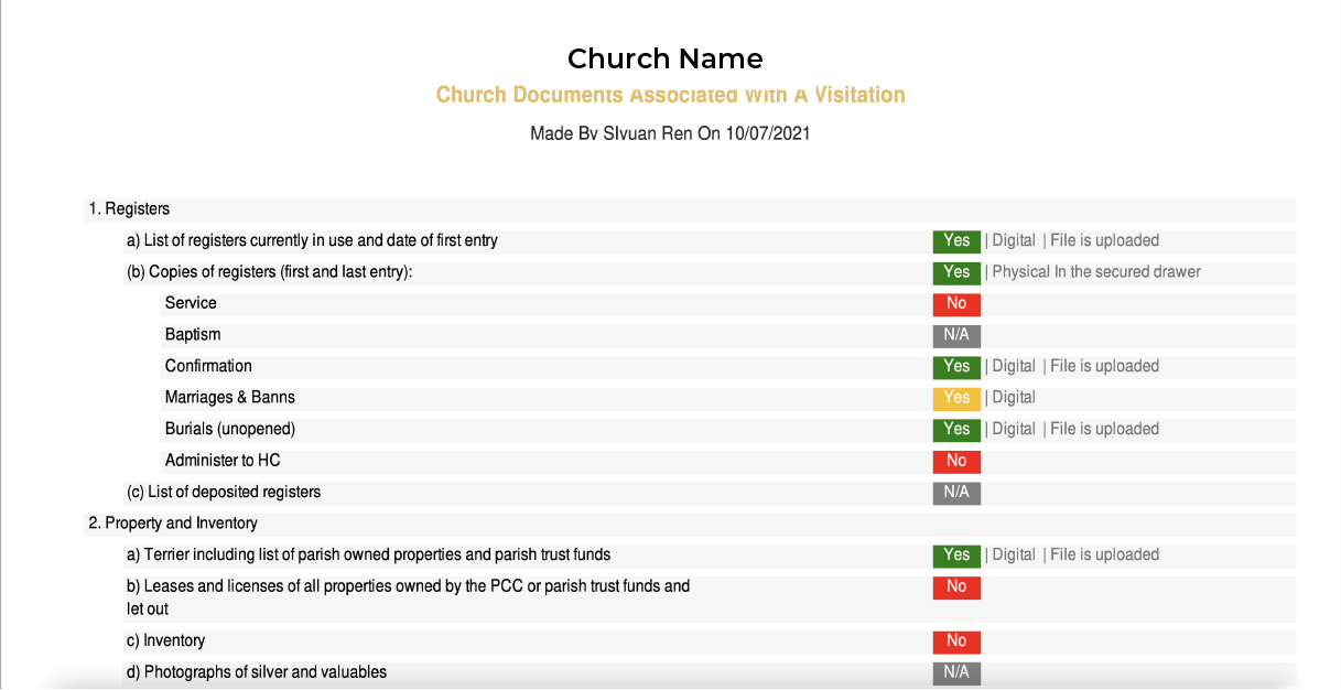 An example of the visitation questionnaire - church view