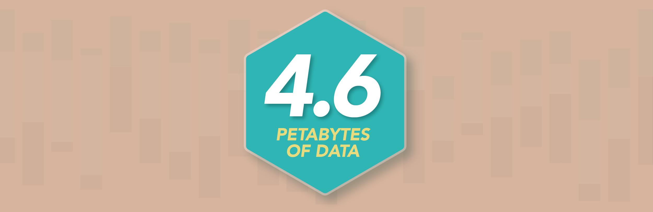 4.6 petabytes of data