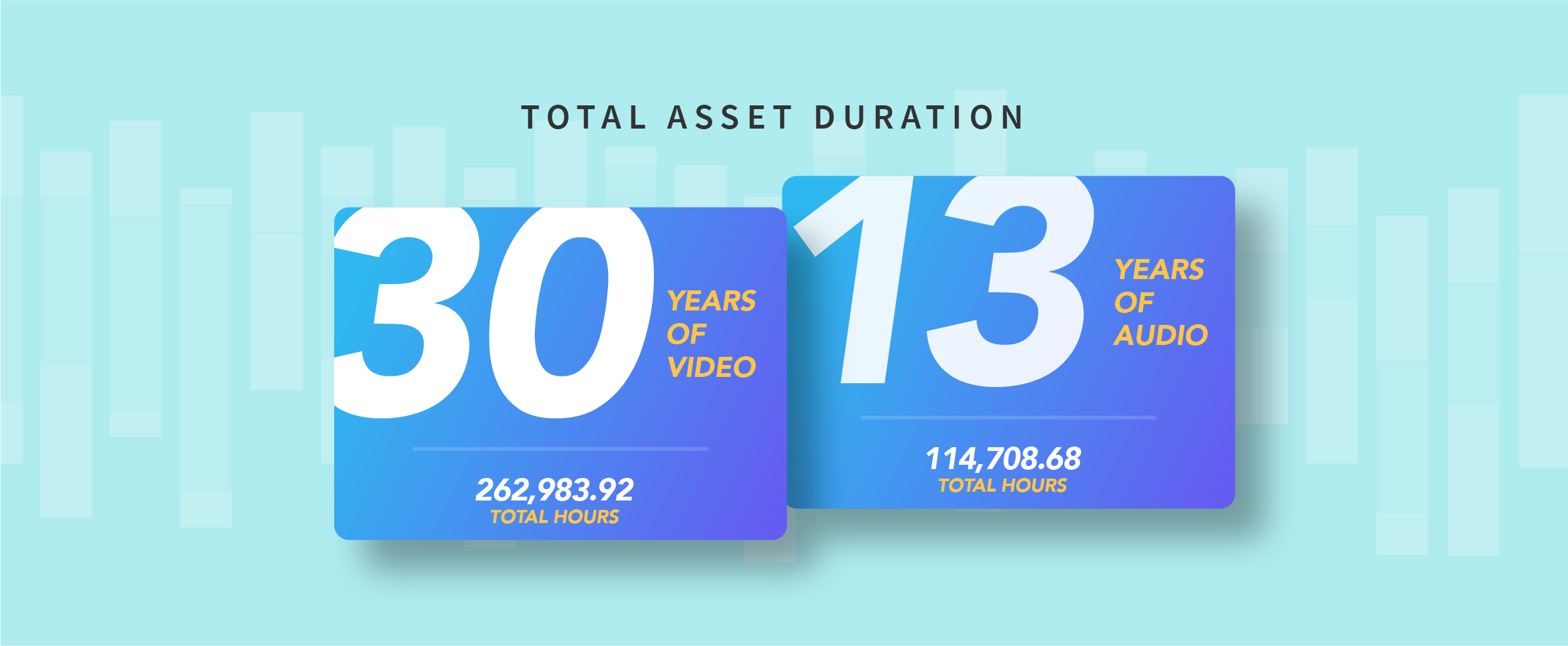 iconik asset durations