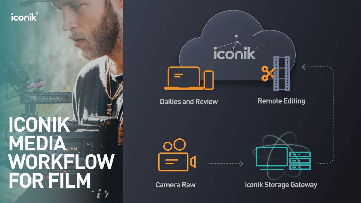 iconik workflow for film production