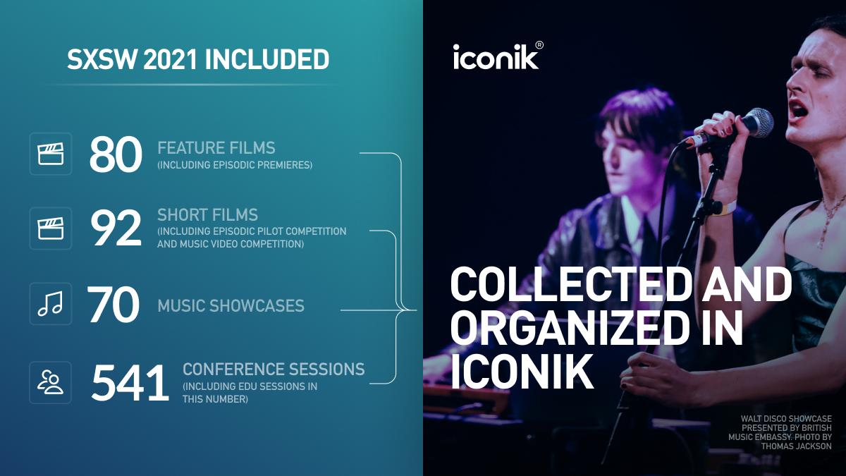 SXSW case study TLDR with iconik