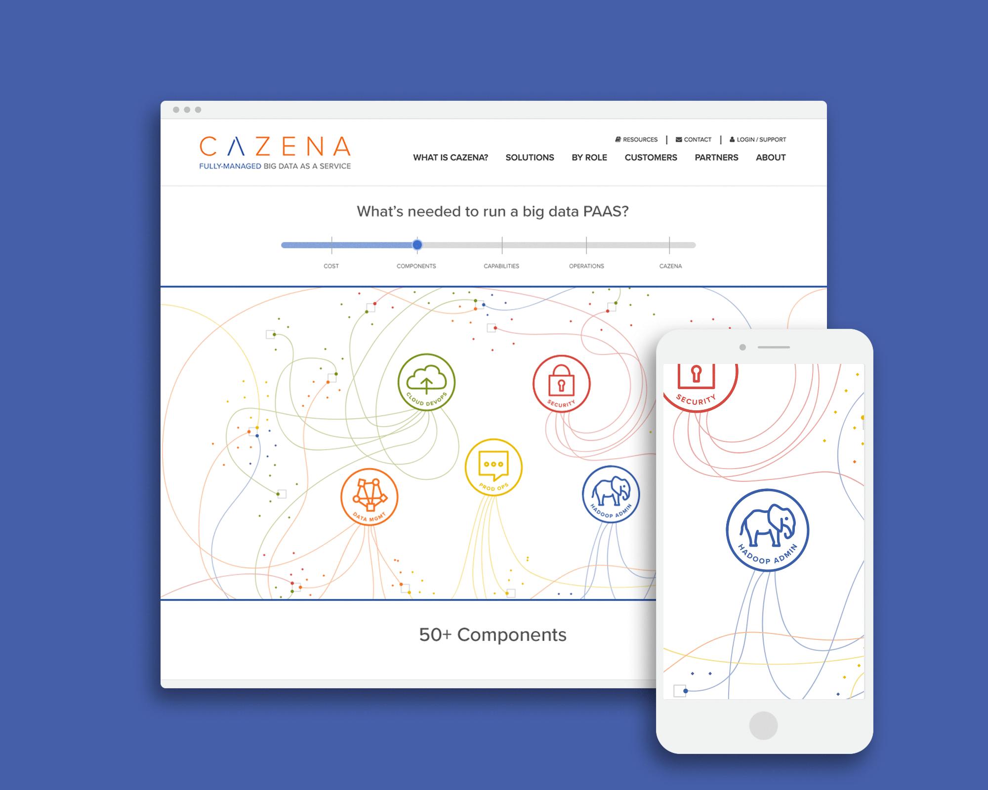 Cazena DIY Big Data webpage on desktop and mobile