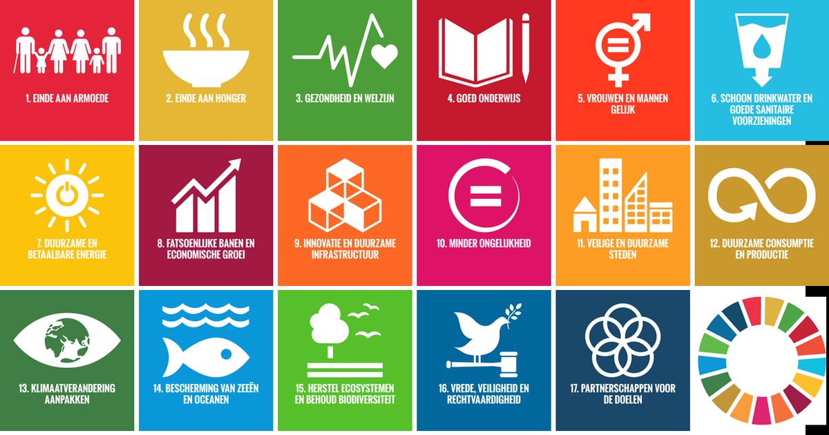 Overzicht van SDG's