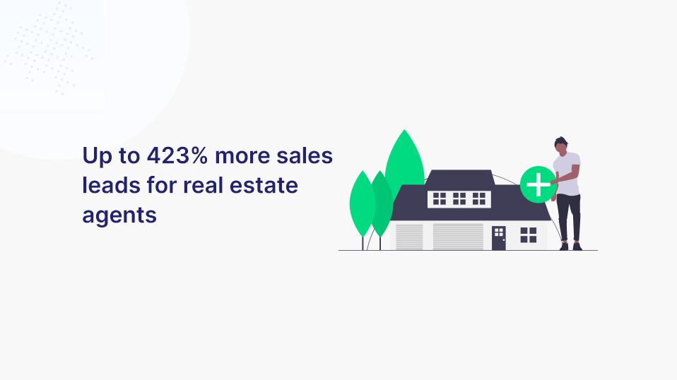 Bis zu 423% mehr Verkäufer-Leads für Immobilienmakler