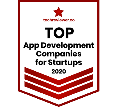 top app company goodfirms