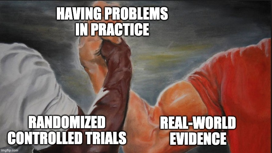 The Reality of Real-World Evidence