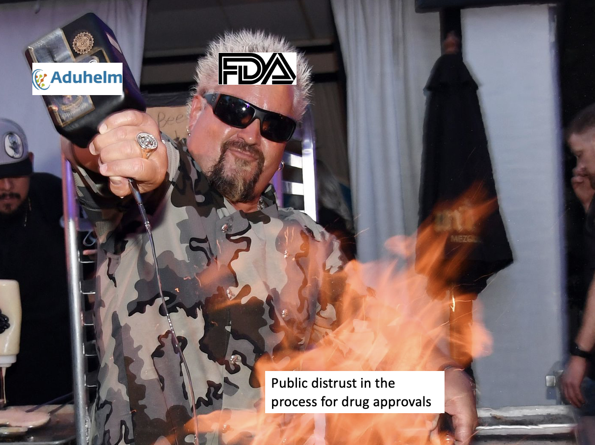 Did The FDA Mess Up With Aduhelm?