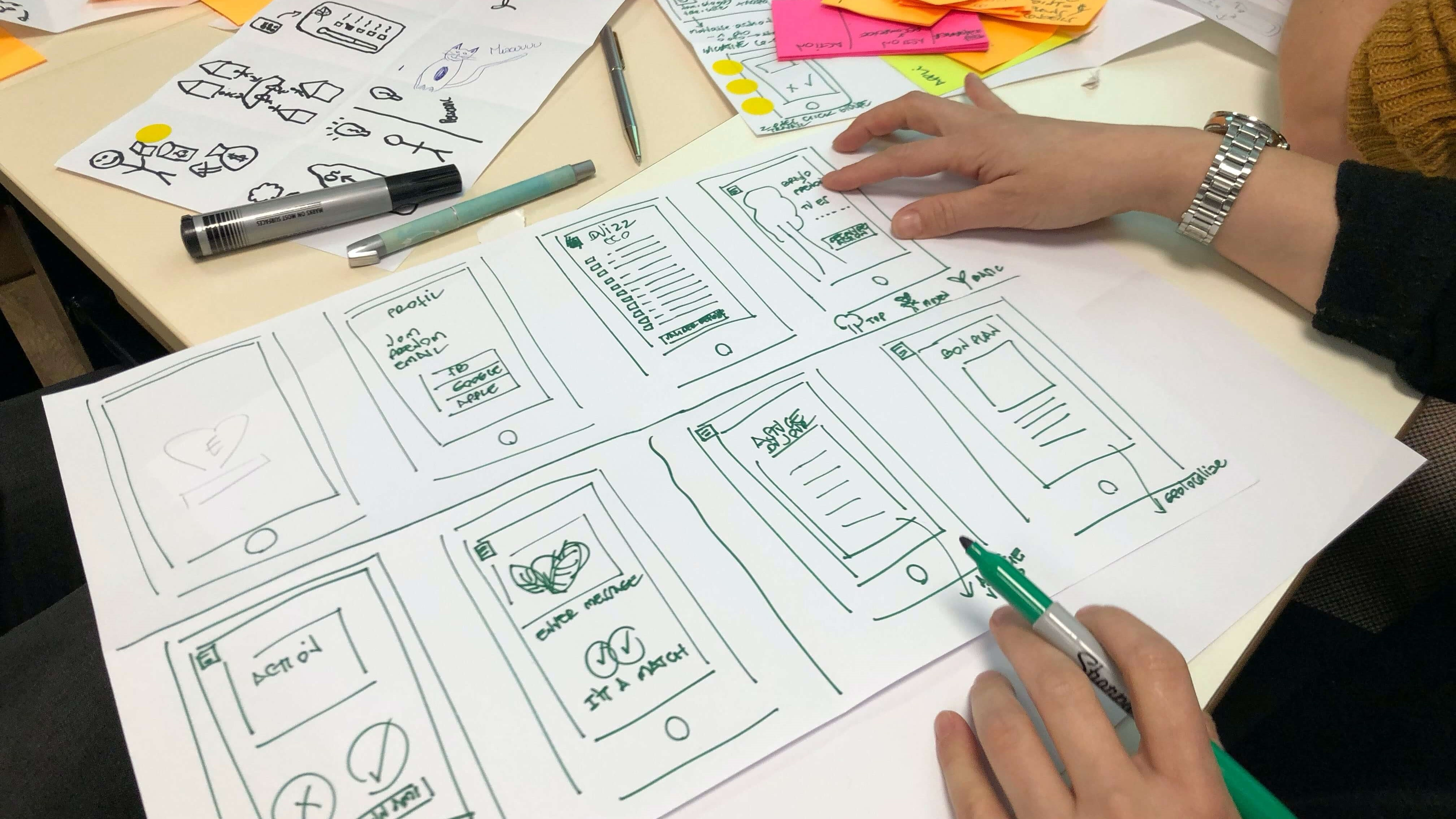Website Strategy 101: How to Build The Best Website For Your Startup