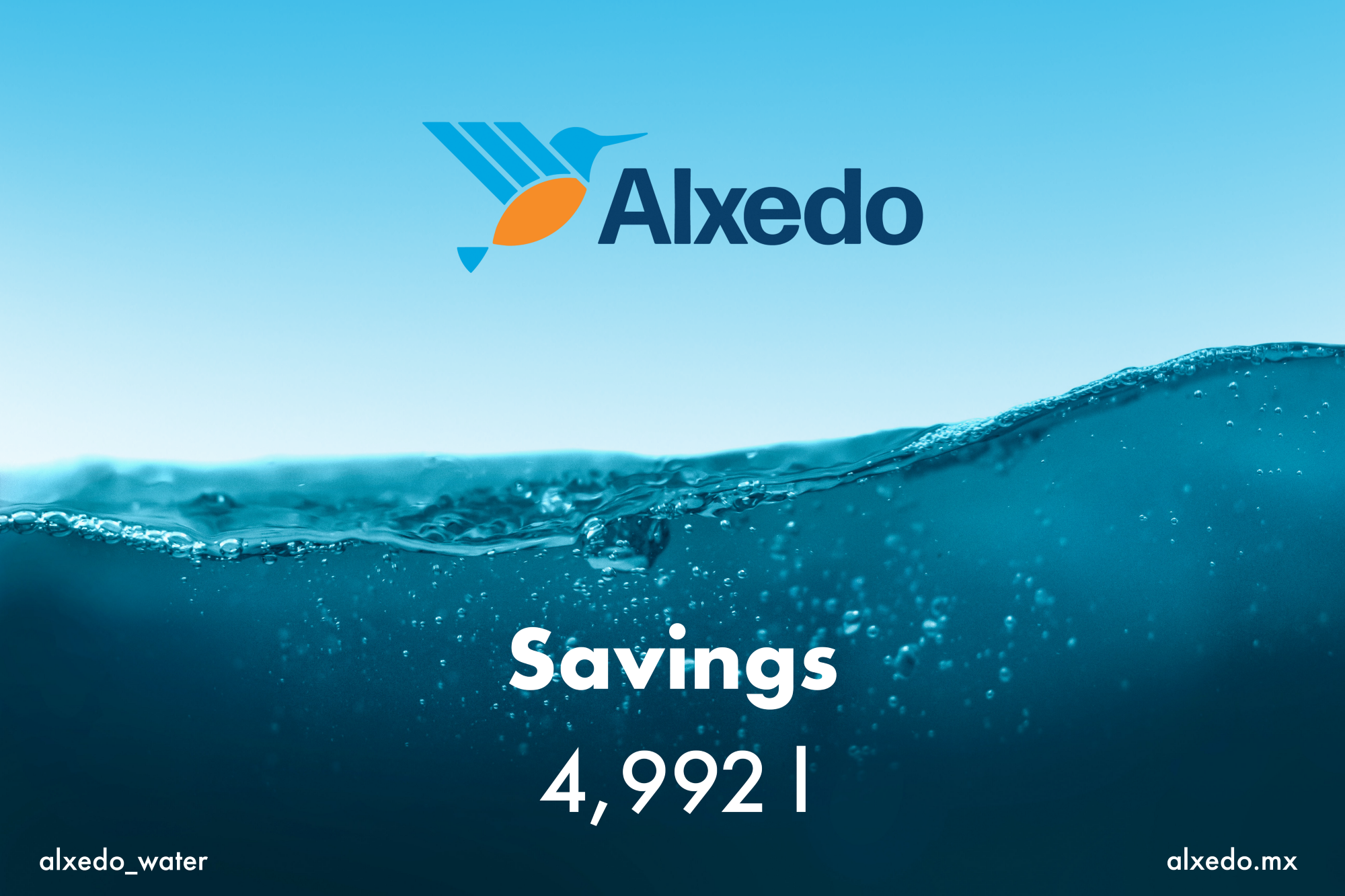 """Alxedo Text Logo on top of water with a text saying """"Saving 4,992 liters"""""""