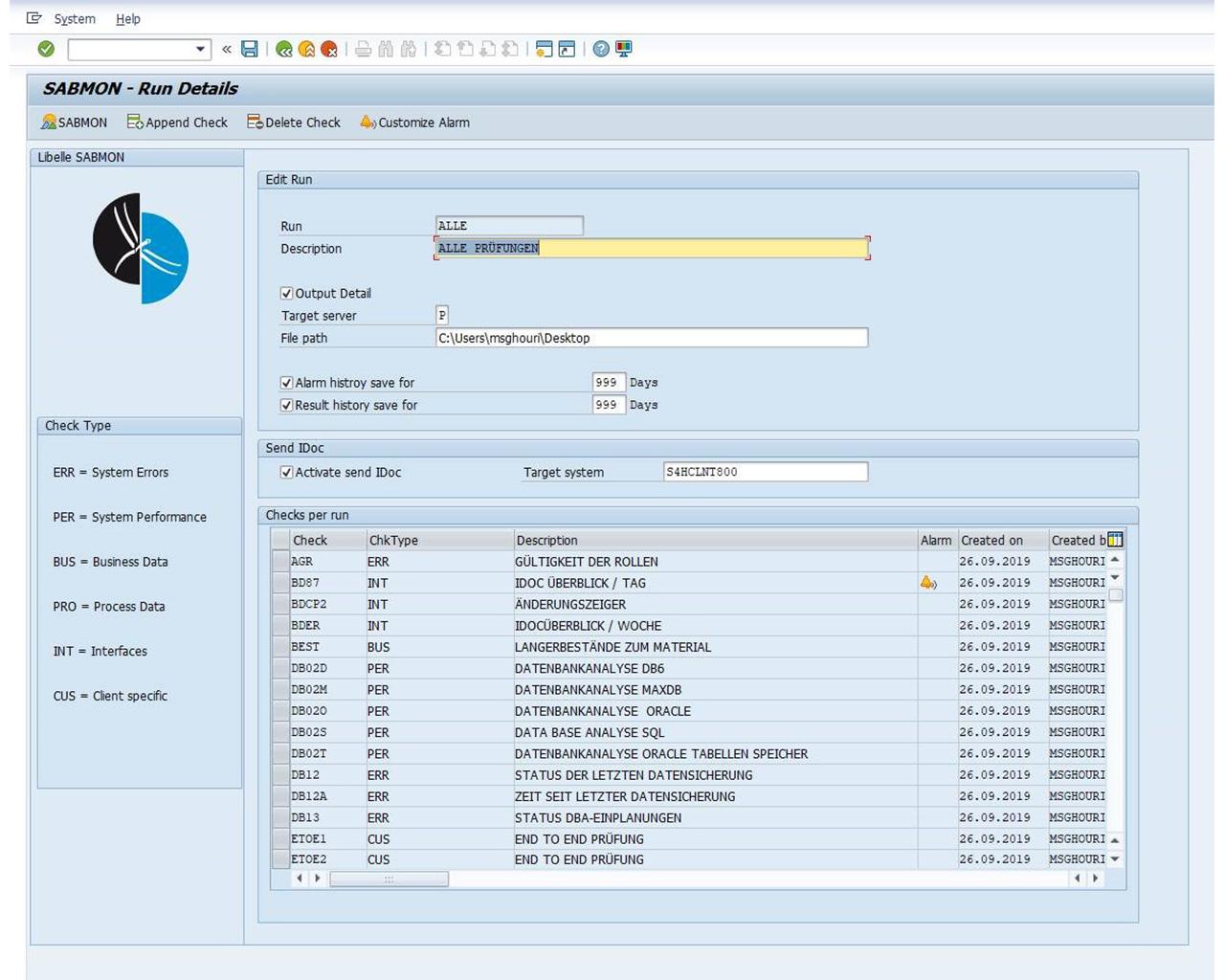 Libelle SABMON Frontend montre le cockpit central avec les données pertinentes du système et de l'entreprise en un coup d'œil